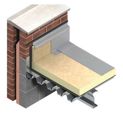Insulating A Flat Roof Insulation Superstore