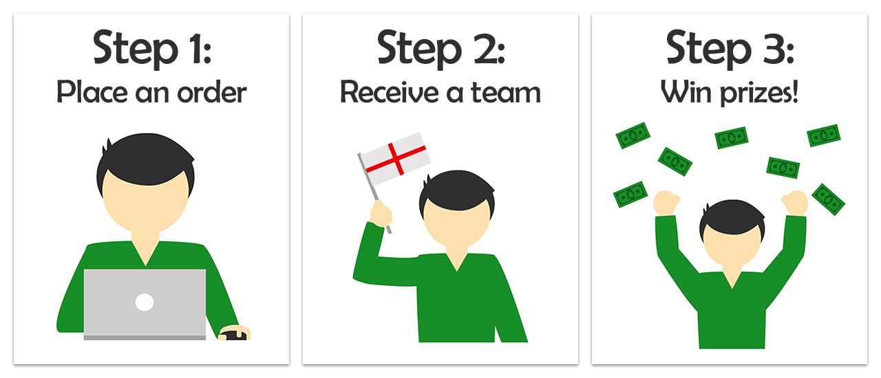 Sweepstake step by step