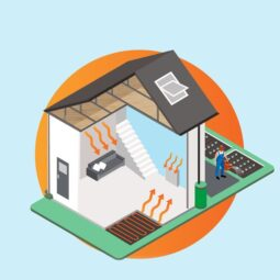 Getting weather ready with the 'Green Homes Grant Scheme'