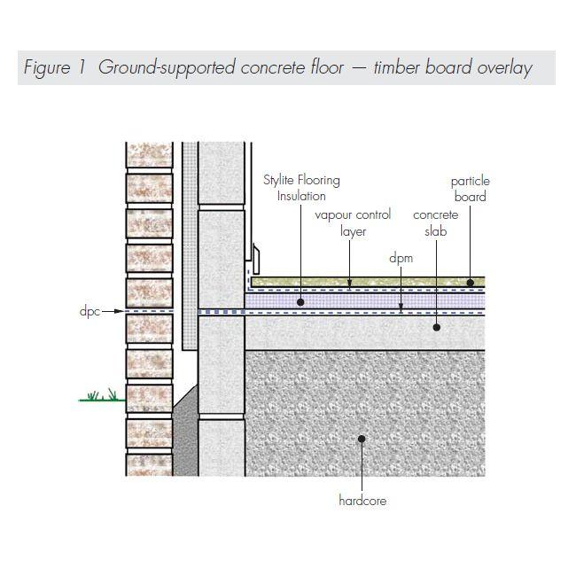 Stylite eps 100 polystyrene floor insulation board 75mm for 100 floors floor 75